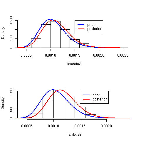 bayes.poisson.png